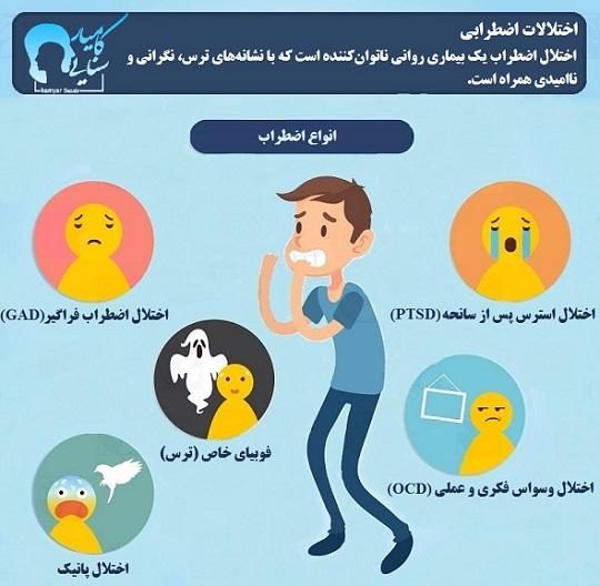 اضطراب- سایت روانشناسی دکتر کامیار سنایی