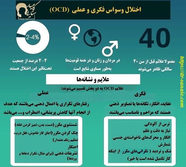 وسواس فکری و عملی ۱- سایت روانشناسی دکتر کامیار سنایی