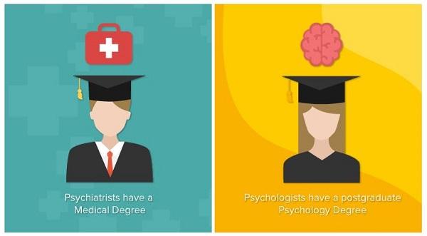 تفاوت دکتر روانشناس با دکتر روانپزشک- تصویر ۱- سایت تخصصی روانشناسی دکتر کامیار سنایی