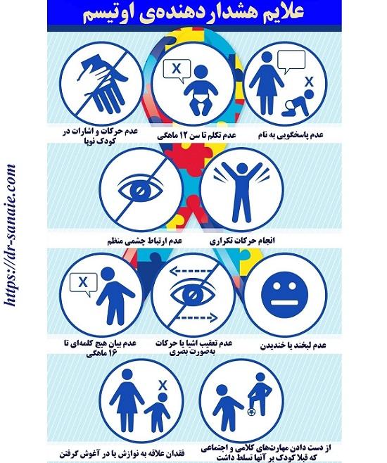 درمان بیماری اوتیسم- سایت روانشناسی دکتر کامیار سنایی