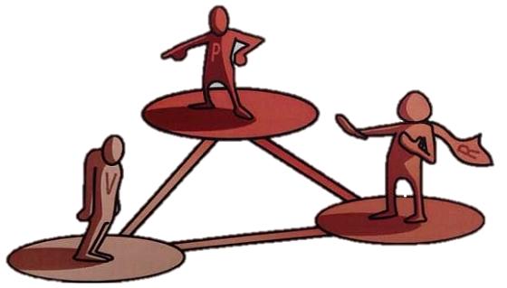 مثلث کارپمن- سایت روانشناسی دکتر کامیار سنایی